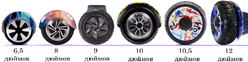 Пятое колесо телеге... или зачем лодке нужны колёса?